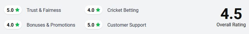 Cricket Betting Site Ratings
