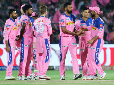 In Focus: Rajasthan Royals